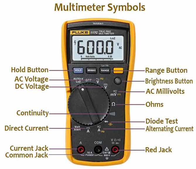 Digital Multimeter symbols and meanings